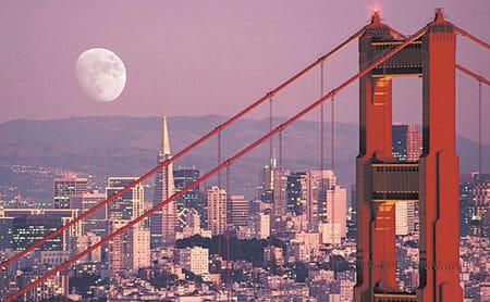 Fuso horário da Califórnia - San Francisco