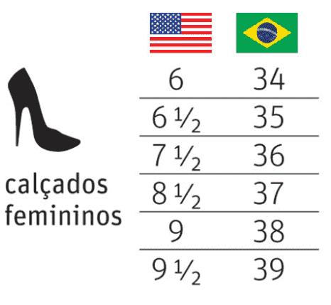 Tabela de conversão da numeração de sapatos femininos dos EUA